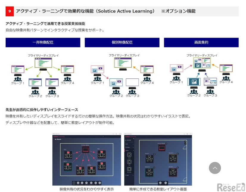 Solstice Active Learningの機能