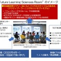 """Future Learning Sciences Room""のイメージ"