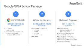 Google GIGA School Package