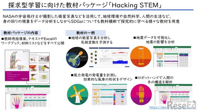 探求型学習に向けた教材パッケージ「Hacking STEM」