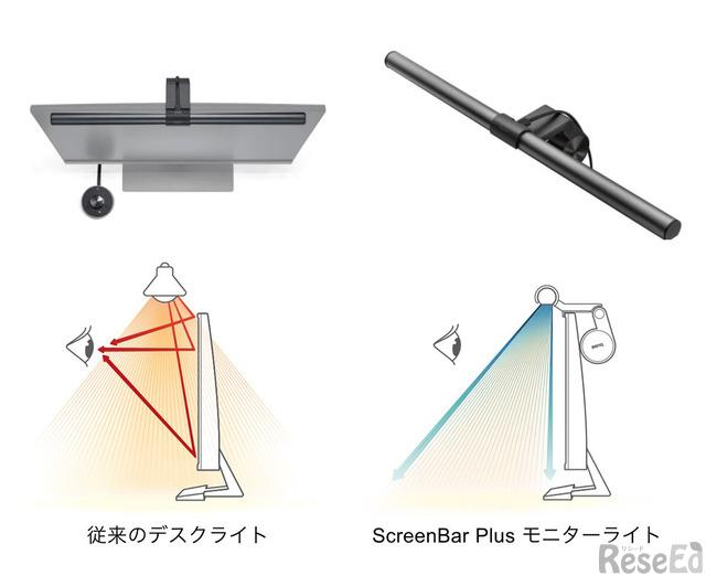 WiT ScreenBar Plus