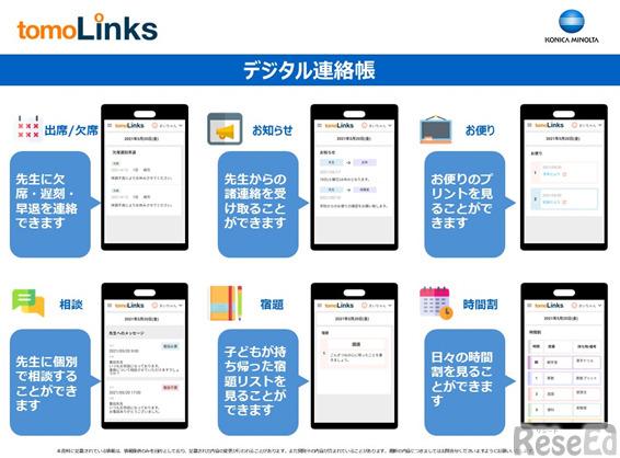 「tomoLinks」に搭載された「デジタル連絡帳」の基本機能