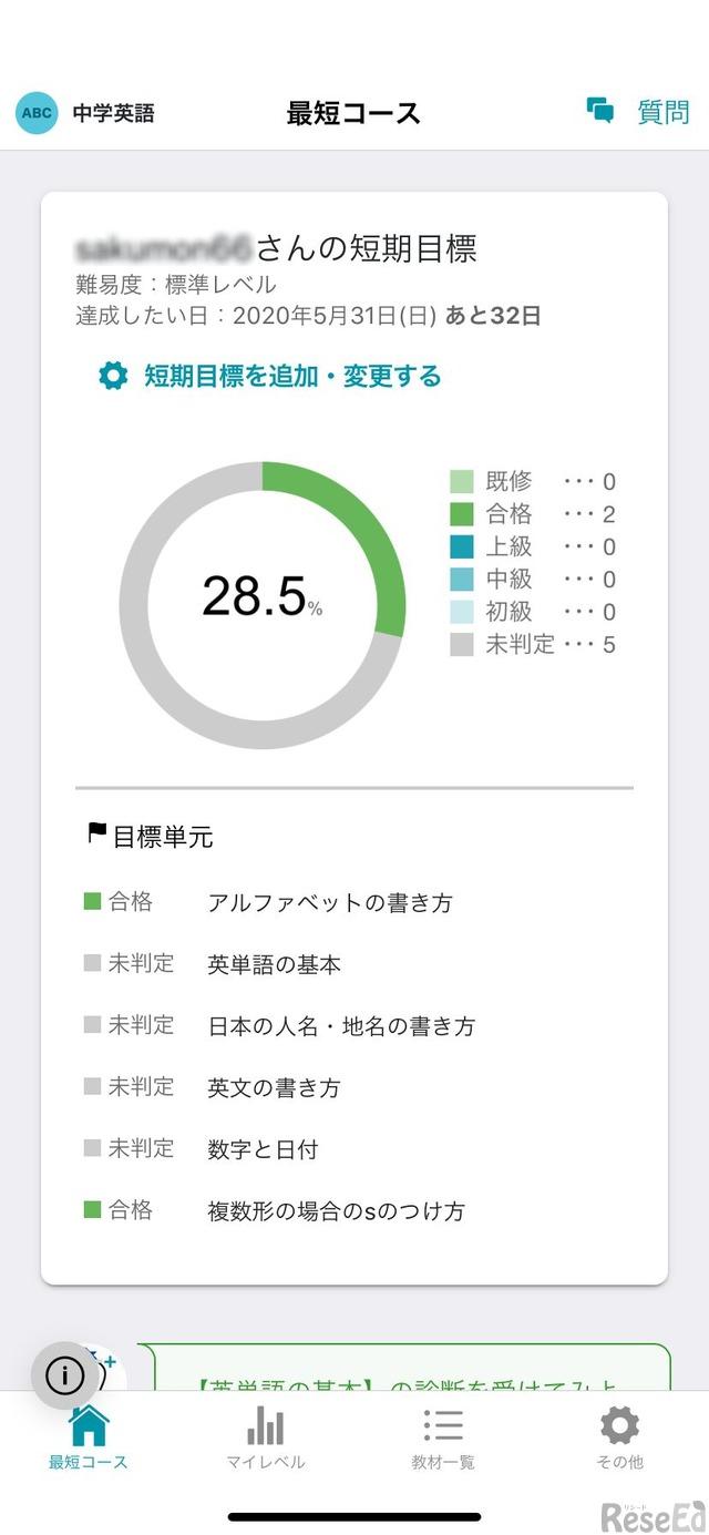 スマホ画面(iPhone XR)