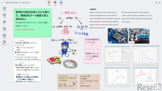 デジタルノート活用イメージ